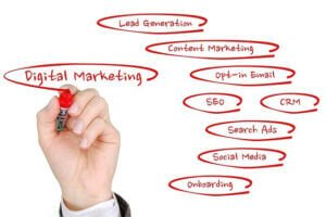 Contact Top SEO Pages + 61 481 060 888 and work with our seo experts Perh delivers best digital marketing and SEO services.