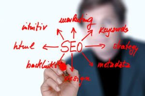 Contact our Internet Marketing in Perth to increase your business search engine ranking.