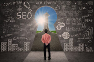 Call SEO Experts for social media marketing and website traffic .Contact Top SEO Pages at +61 874 444 888